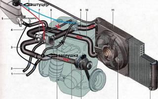 Калина как выгнать воздух из системы охлаждения