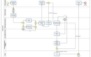 Ecm система что это такое в машине, модуль есм