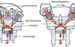 1azfe 2000cc 16 valve DOHC efi: двигатель дон