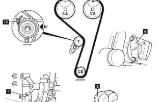 Форд фокус 3 замена ремня ГРМ