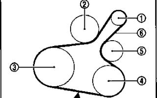 Замена натяжителя ремня ниссан кашкай
