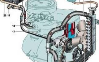 Какое давление в системе охлаждения ВАЗ 2107