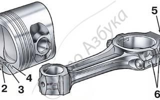 Размер поршневых колец ВАЗ 2106 — поршня 2106