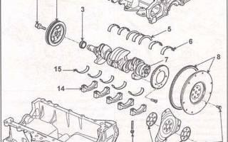 Строение двигателя киа сид 2008