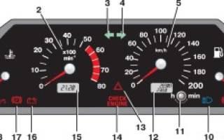 Приборная панель ВАЗ 2115 обозначения лампочек