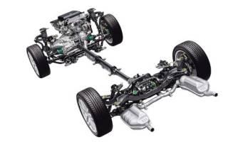 Элемент подвески автомобиля 7 букв сканворд