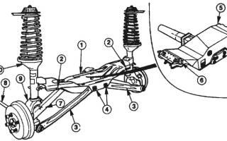 Замена задних амортизаторов Форд мондео 4