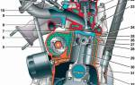 Двигатель ВАЗ 2114 инжектор 8 клапанов
