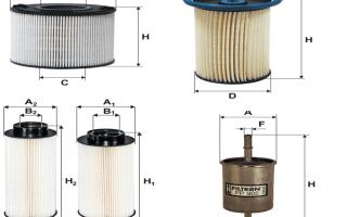 Топливный фильтр на ниссан тиида