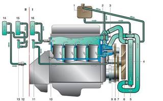 Замена помпы на 402 двигателе
