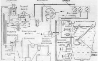 Система питания газобаллонного автомобиля