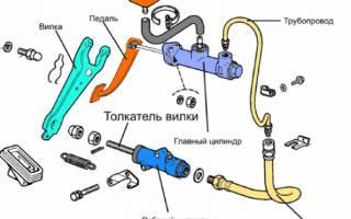 Как сделать сцепление мягче на ВАЗ 2107?
