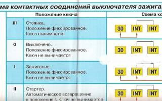 Схема замка зажигания газель 5 контактов