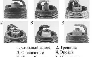 Как поменять свечи на субару импреза