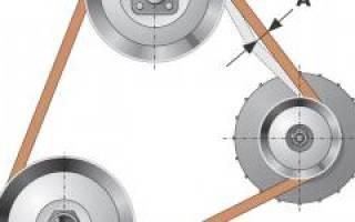 Замена ремня кондиционера приора 16 клапанов