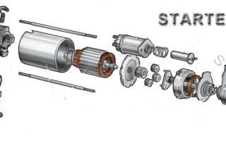 Что такое ротор и статор, статер