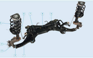 Ремонт передней подвески Форд фокус 3