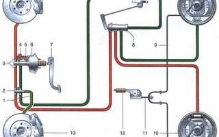 Что такое тормозной механизм?
