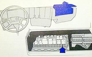 Схема предохранителей скания 113