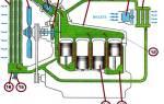 Лучшие автомобильные радиаторы отопления