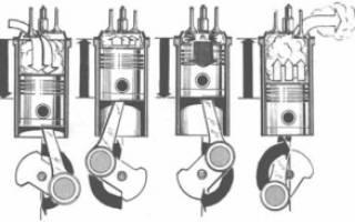 Компрессия в двигателе ВАЗ 2107 карбюратор