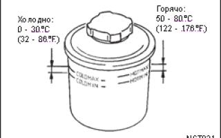 Жидкость ГУР ниссан примера p12