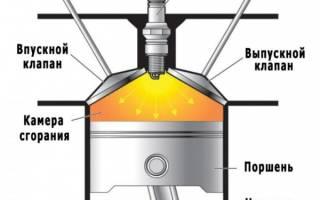 Пропуски зажигания на холодном двигателе