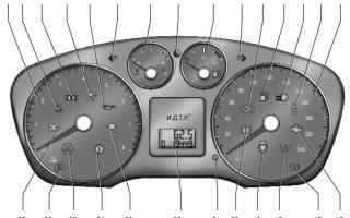 Приборная панель на Форд фокус 2